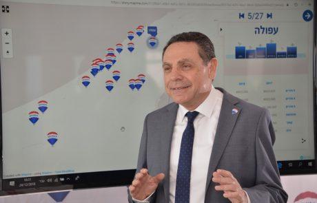 """מנכ""""ל רי/מקס ישראל: ממשלת ישראל יצרה משבר שיביא להעלאה במחירי הדיור – 2018 היא """"שנת רגע לפני הסערה"""""""